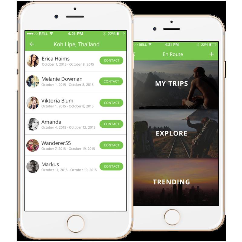 Backpacker dating app Dating Gibson j-45 serienummer